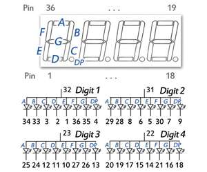 IS412-2